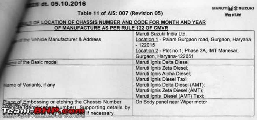 Maruti Suzuki Ignis variant information leaked: to come in 14 trim levels