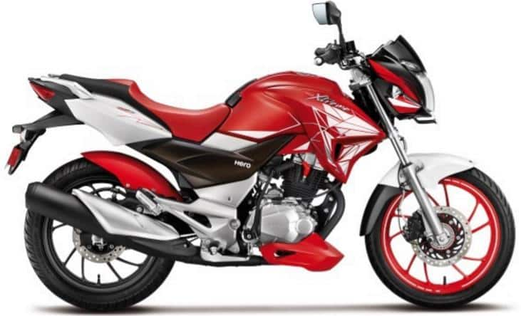 new car launches planned in indiaNew upcoming Hero MotoCorp bikes in India in 201617  Find New