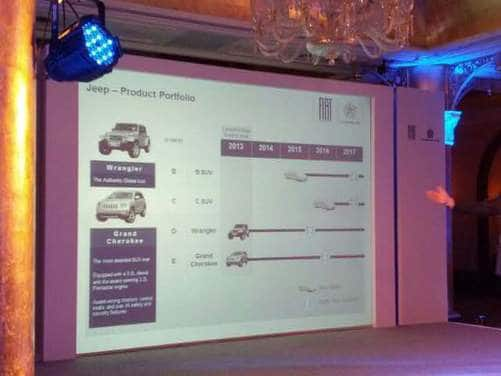 LIVE: FIAT India talks about FIAT and Chrysler's future plans