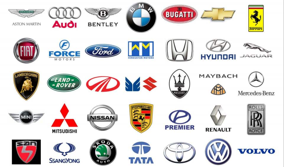 The Indian Automobile Industry: Overview