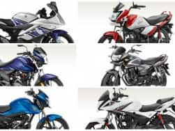 GST effect on bike prices: Motorcycles up to 350cc get cheaper, electric & larger bikes become expensive – All you need to know