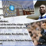 Barclays Premier League 2014-15 Team Preview: Everton & Leicester City…