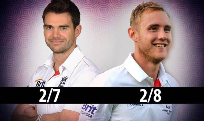 James-Anderson,-Stuart-Broad