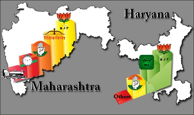 Assembly Elections 2014 Exit Polls: Today's Chanakya gives BJP clear majority in Maharashtra, Haryana