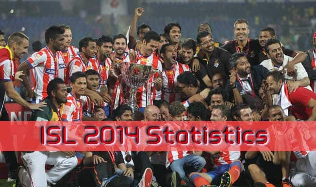 ISL 2014 Statistical Highlights: All you need to know