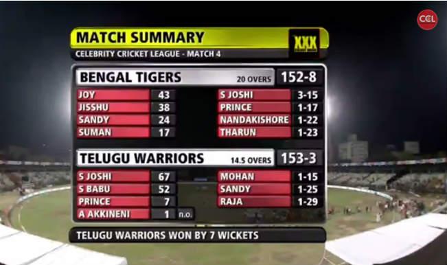 Celebrity Cricket League (CCL) 5 Video Highlights: Telugu Warriors ...