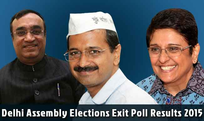 Delhi Assembly Elections 2015 Exit Poll Results: AAP to get 48 (+/-6) seats, BJP 22 (+/-6), Congress 0 (+/-2), according to Today's Chanakya survey