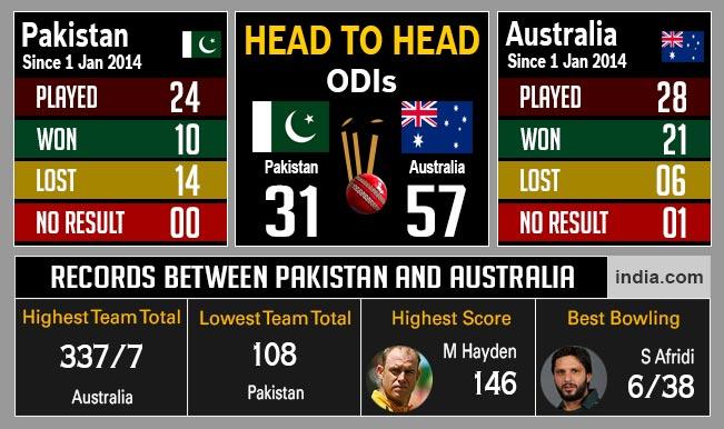India Vs Pakistan Cricket Live Match World Cup 2015