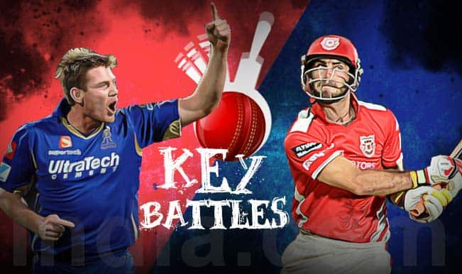 Kings XI Punjab vs Rajasthan Royals, IPL 2015: Glenn Maxwell, James Faulkner tussle in 3 key battles of KXIP vs RR