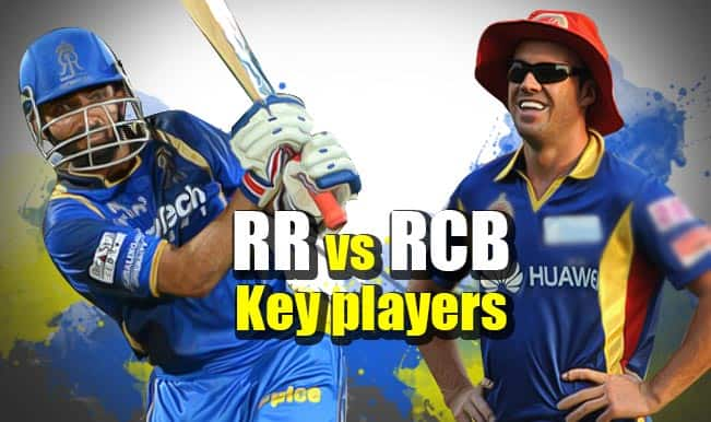 Rajasthan Royals vs Royal Challengers Bangalore, IPL 2015, 22nd Match: AB de Villiers, Ajinkya Rahane feature in 5 key players for RR vs RCB clash