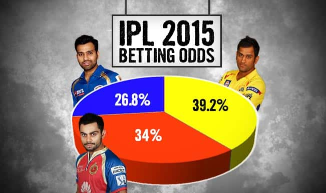 Betting odds for IPL 2015: CSK remain favourites over RCB and MI