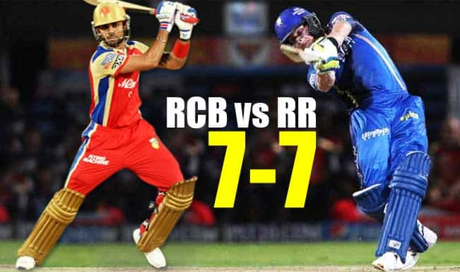 Royal Challengers Bangalore vs Rajasthan Royals Prediction: Results of all RCB vs RR matches played in IPL so far