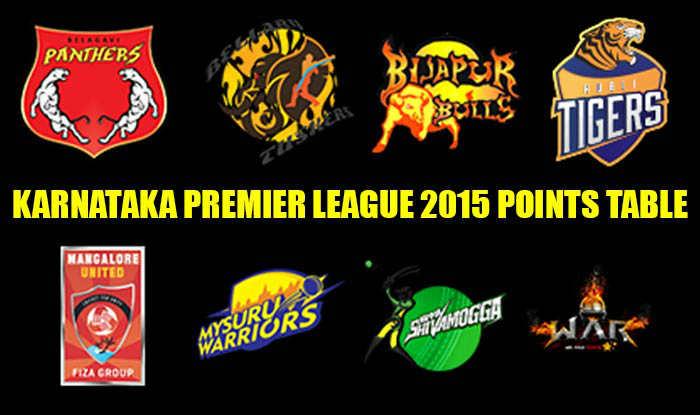 Karnataka premier league results footy tips epl scores