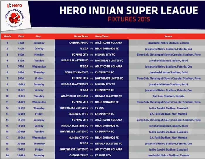 Indian Super League (ISL) 2015: All you need to know ...
