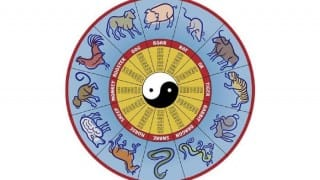 #30DaysTo2016: Know your Chinese zodiac predictions for 2016, Year of the Monkey