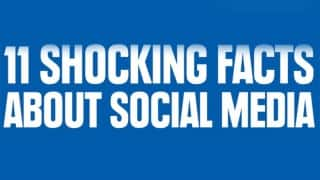 11 shocking facts about social media [Video]