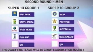Watch: ICC World T20 India 2016 complete schedule