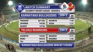 Celebrity Cricket League (CCL) 6 Video Highlights: Karnataka Bulldozers beat Telugu Warriors by 5 runs