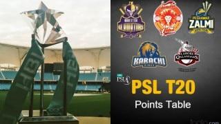 Pakistan Super League T20 2016 Points Table: Peshawar Zalmi, Quetta Gladiators, Islamabad United & Karachi Kings qualify for playoffs