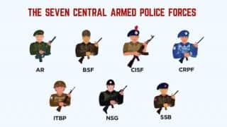 Do you know who are the 7 Paramilitary Forces of India and what are their duties?
