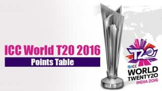 ICC T20 World Cup 2016 Points Table & Team Standings: New Zealand, England, India, West Indies proceed to semi-finals
