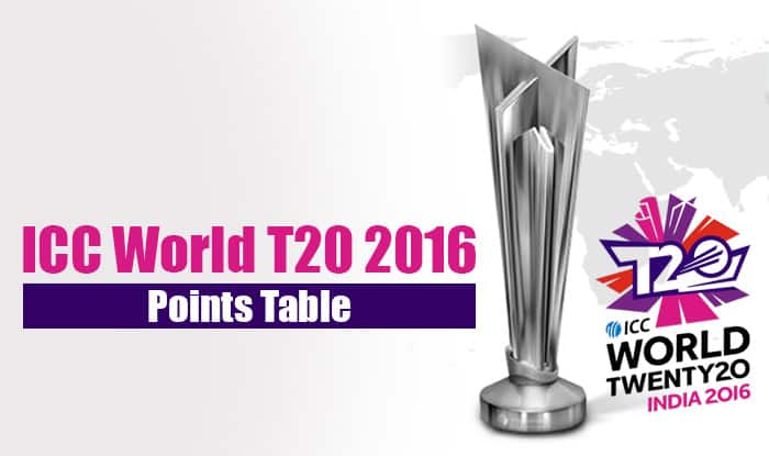 ICC T20 World Cup 2016 Points Table & Team Standings: New Zealand ...