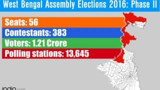 West Bengal Assembly Elections 2016: State all set for Phase 2; here's you all need to know about key candidates