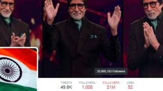 Amitabh Bachchan garners 21 mn followers on Twitter