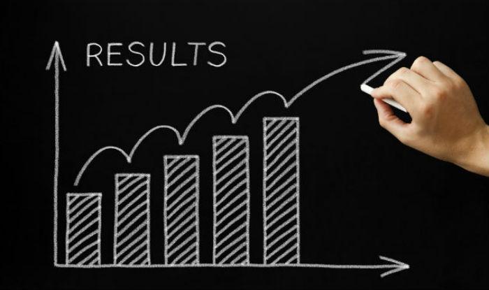 Calicut University Undergraduate Result 2016 Declared: Check CUCBCSS B.Com/BBA/B.Sc/BA Results Online