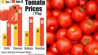 Food inflation: Increase in prices of commodity food products raise concern; Arun Jaitley to review situation