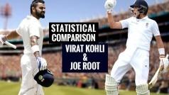 A statistical comparison between Virat Kohli and Joe Root