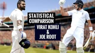 A statistical comparison between Virat Kohli and Joe Root