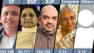 Uttar Pradesh Assembly Elections 2017: Showdown between BJP vs SP in state, BSP on third, predicts C-Voter