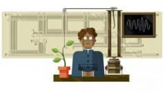 Jagdish Chandra Bose 158th birthday celebrated by Google – See…