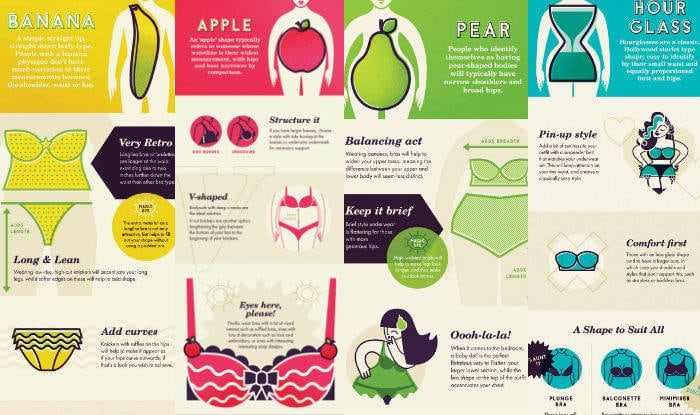 What's the best lingerie for your body shape? Ultimate guide
