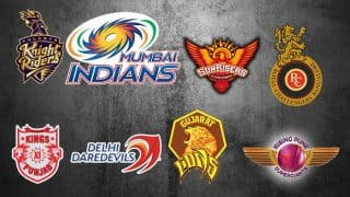 IPL 2017 Auction: Complete list of sold and unsold players