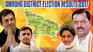 Amroha district Election Results 2017: Who is winning from Dhanaura, Naugawan Sadat, Hasanpur and Amroha constituency
