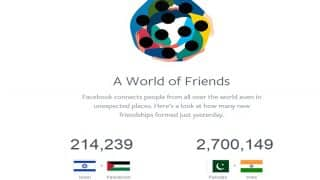 Facebook peace initiative: Over 27 lakh Indians and Pakistanis became FB friends on a single day!