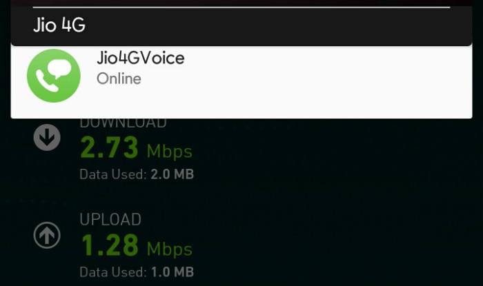jio 4g speed