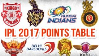 IPL 2017 Points Table, Team Standings & Match Results: SRH climbs to sixth, RCB moves down to seventh