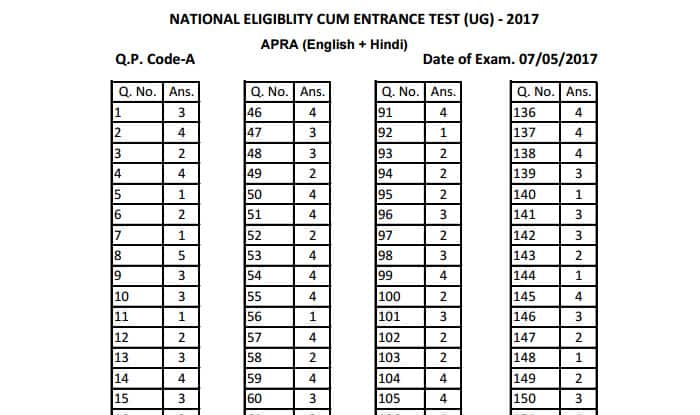 CBSE NEET answer keys 2017 released @ cbseneet