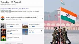 Indian Independence Day 2017 Google Poll Tracks What is Your Favourite Part of 15th August Celebrations