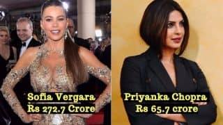 Priyanka Chopra is Eight Highest Paid TV Actress Worldwide: Forbes Releases World's Highest-Paid TV Actresses 2017 List
