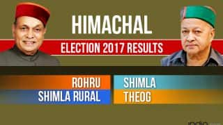 Rohru, Shimla, Shimla Rural, Theog Election 2017 Results: Congress Takes Rohru, Shimla Rural, CPI(M) Candidate Wins Theog