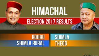Rohru, Shimla, Shimla Rural, Theog Election 2017 Results: Congress Takes Rohru, Shimla Rural, CPI(M) Candidate Wins Theog