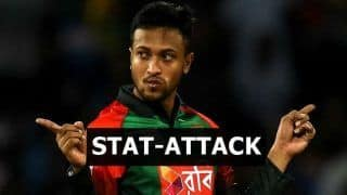 Bangladesh's Shakib Al Hasan Joins Shahid Afridi, Jacques Kallis, Becomes Fastest to Reach 10,000 Runs And Pick 500 Wickets In International Cricket History