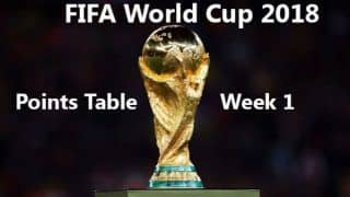 FIFA World Cup 2018 Points Table, Team Standings & Results: After Week 1, Here's Where Teams Stand