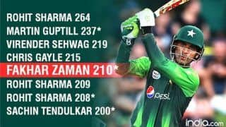Double Centurion Fakhar Zaman Creates History: Here's How Twitter Reacts to His Incredible Feat