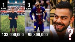 Sport Rich List for 2018: Juventus' Cristiano Ronaldo Beats Lionel Messi, Neymar in Instagram List, Virat Kohli is at No 9, Check Full List