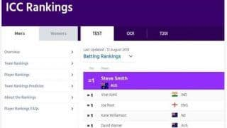 ICC Rankings: ICC Gives '=1' Rank to All batsmen In Its Test Rankings After Kanye West's Tweet